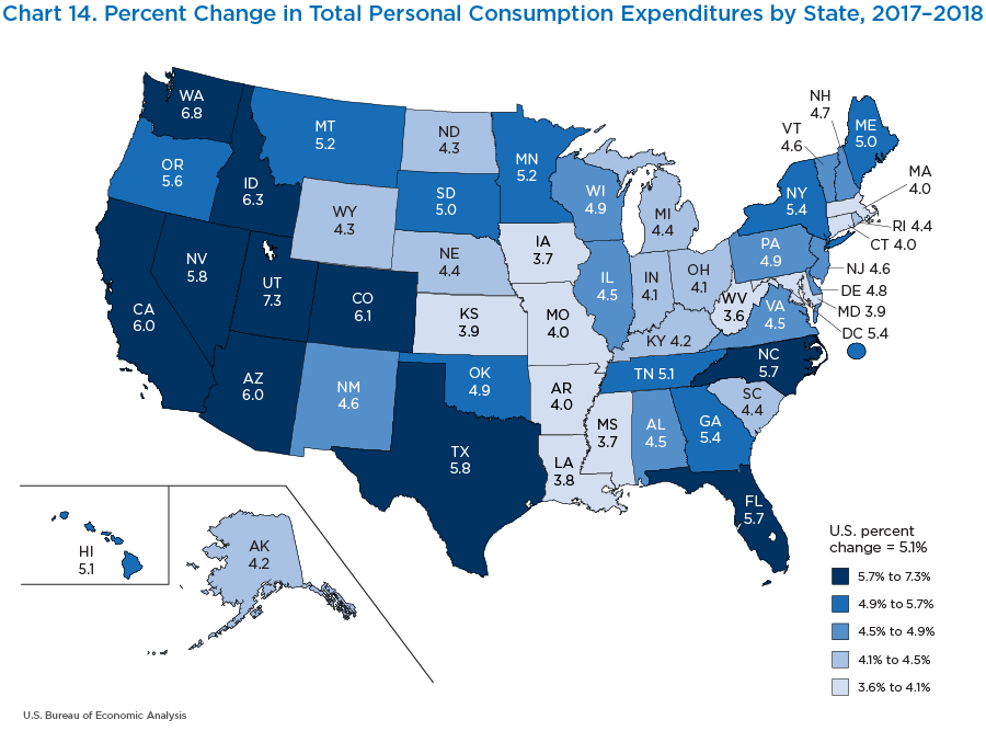 Chart 14. Percent Change in Total Personal Consumption Expenditures by State, 2017–2018