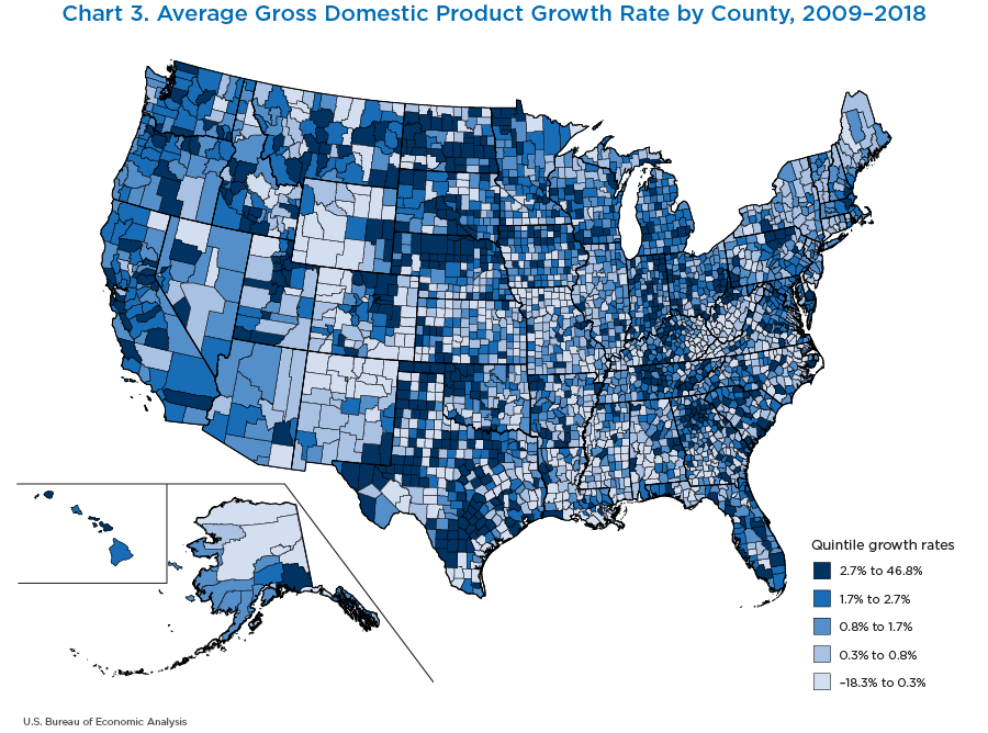 Chart 3. Average GDP Growth Rate by County, 2009–2018